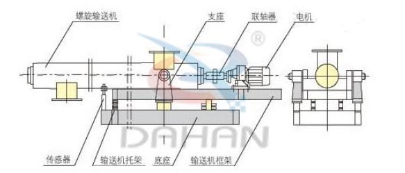 螺旋输送机主要结构